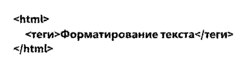 Форматирование текста HTML